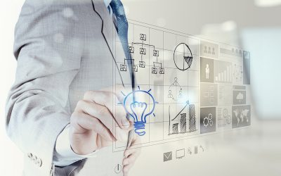 Business Intelligence and Controlling